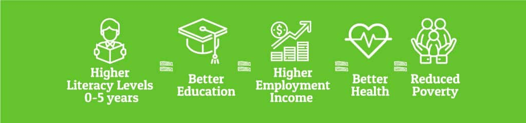 poverty equation banner image